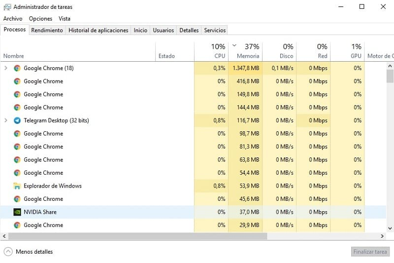 alternativas al administrador de tareas de windows 10.