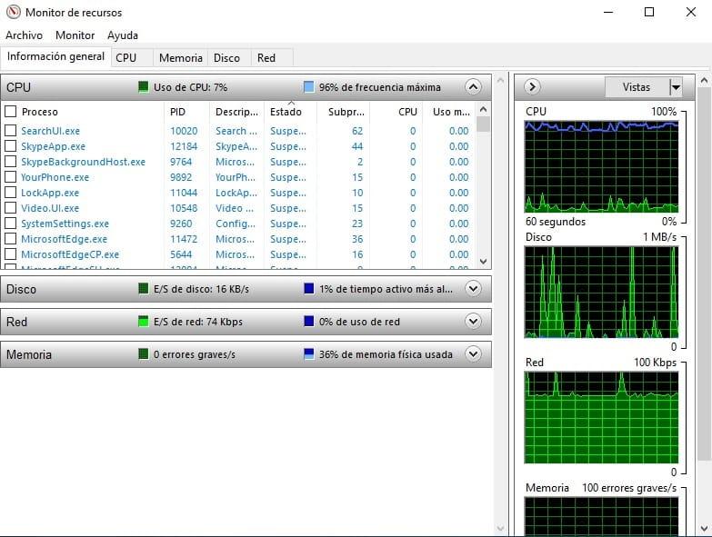 monitor de recursos frecuencia maxima