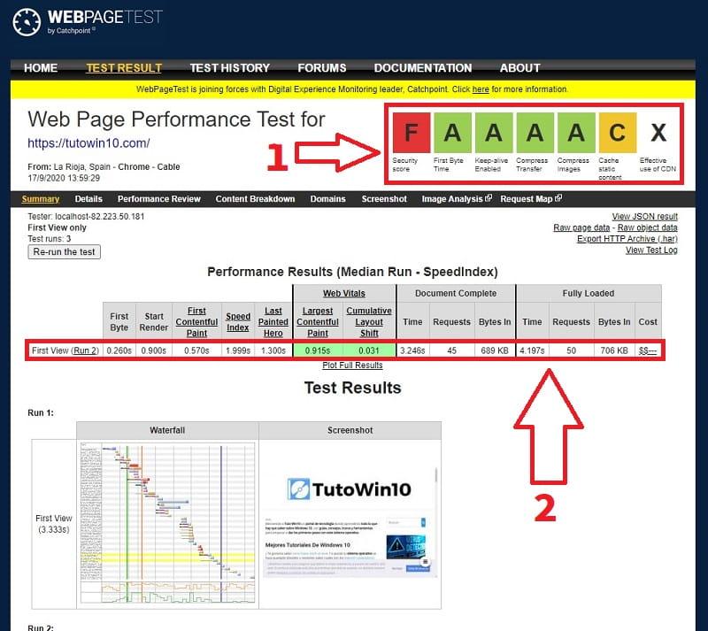 como funciona web page test.